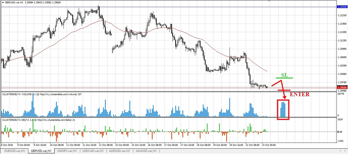 GBPUSD for US binary options platforms - 24th October 2018